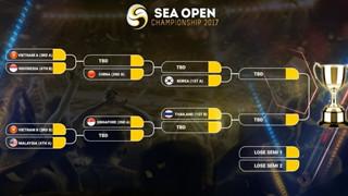FIFA Online 3: Kết quả vòng bảng SOC 2017 - Ai sẽ vào vòng đấu loại trực tiếp?