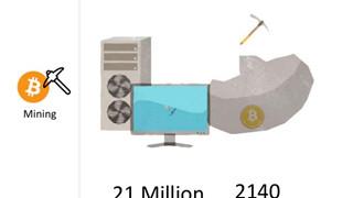 """Mỏ bitcoin đã được """"dân cày"""" đào 80% rồi"""