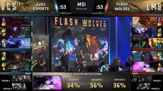 [Vòng bảng MSI 2018 – Ngày 1] EVS 0-1 FW:EVS thất thủ trước con quái vật Taliyah
