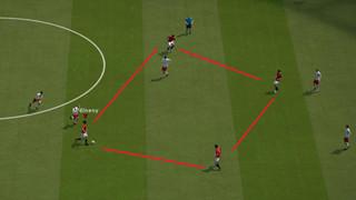 Những điểm mà Gameplay của FIFA Online 4 làm hài lòng người chơi nhất