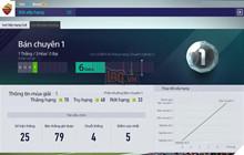 FIFA online 4: Chi tiết về hệ thống xếp hạng (rank) trong game và những điều bạn cần lưu ý