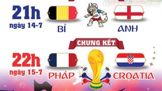 World Cup 2018: Lịch thi đấu vòng tranh giải 3 và vòng chung kết giữa Pháp và Croatia