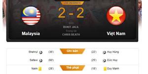 Tỷ số Việt Nam - Malaysia trực tiếp Malaysia 2-2 Việt Nam (HT): Huy Hùng, Đức Huy liên tiếp lập công