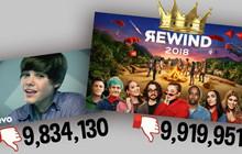 Youtube Rewind 2018 chính thức trở thành Top 1 video có lượng Dislike cao nhất lịch sử