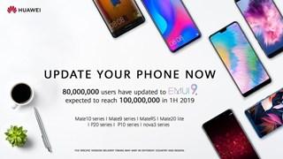 Huawei tăng tốc cập nhật Android 9 Pie cho smartphone và hy vọng đạt 100 triệu chiếc vào cuối tháng
