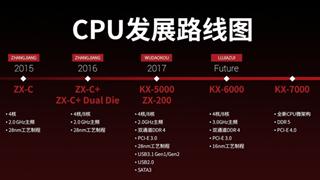 """Bộ vi xử lý 32 lõi/ 64 luồng được ra mắt từ một """"đối thủ"""" mới của AMD và Intel"""