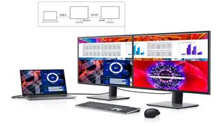 CES 2020: Dell công bố màn hình IPS 4K UltraSharp 42,5 inch