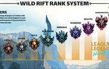 Riot Games hé lộ các cấp bậc rank trong LMHT: Tốc Chiến, game thủ cảm thán vì quá khắc nghiệt