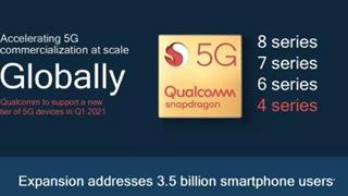 Các chip Qualcomm Snapdragon 4-series 5G sẽ được ra mắt vào năm 2021