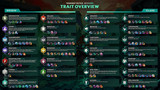 DTCL Mùa 5: Cheatsheet Tổng hợp Tất cả Hệ Tộc kèm hiệu ứng mới đầy đủ nhất cho tân thủ