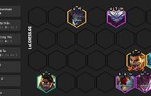 DTCL Mùa 6: Top đội hình Xạ Thủ Jhin và Kog'maw mạnh nhất 11.22 rank Thách Đấu