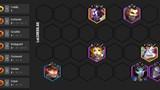 DTCL Mùa 6: Hướng dẫn Top 10 đội hình mạnh nhất Rank Thách Đấu theo meta 11.22 quốc tế